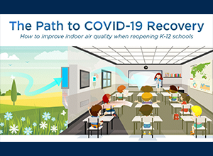 The Path to COVID-19 Recovery–How to Improve Indoor Air Quality when Reopening K-12 Schools
